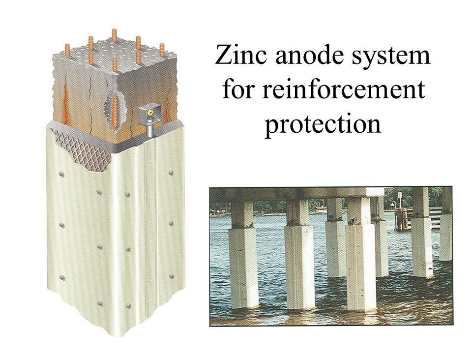 Zinc anode system for reinforcement protection