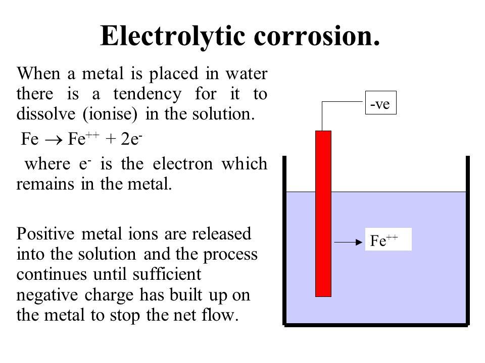 Electrolytic corrosion.