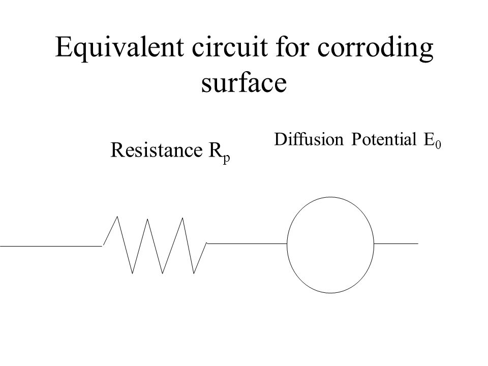 Equivalent circuit for corroding surface