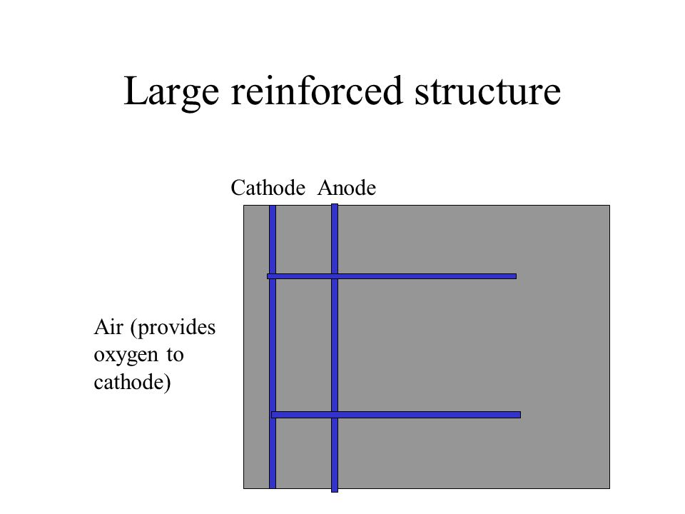 Large reinforced structure