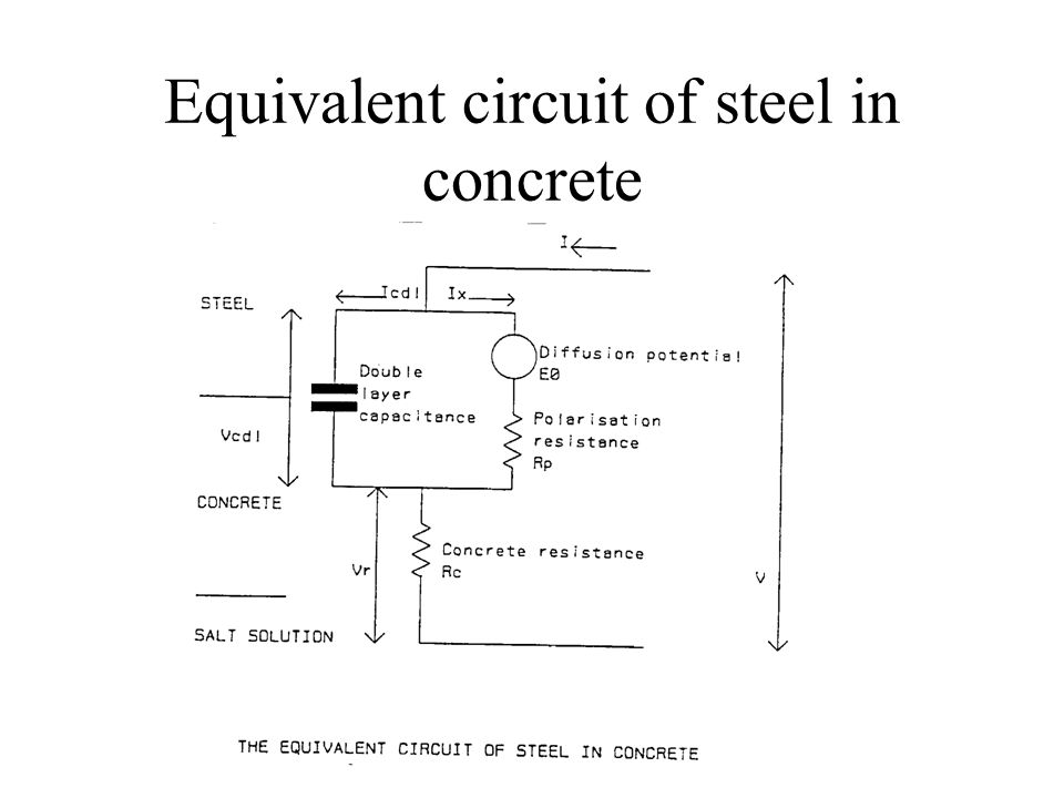 Equivalent circuit of steel in concrete