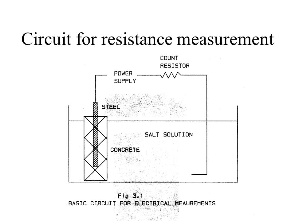 Circuit for resistance measurement