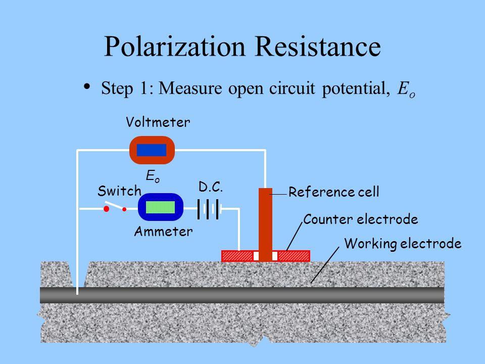 Polarization Resistance