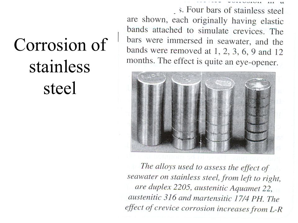 Corrosion of stainless steel