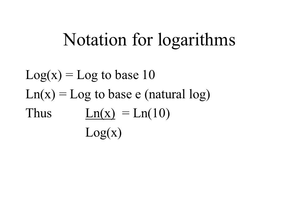 Notation for logarithms