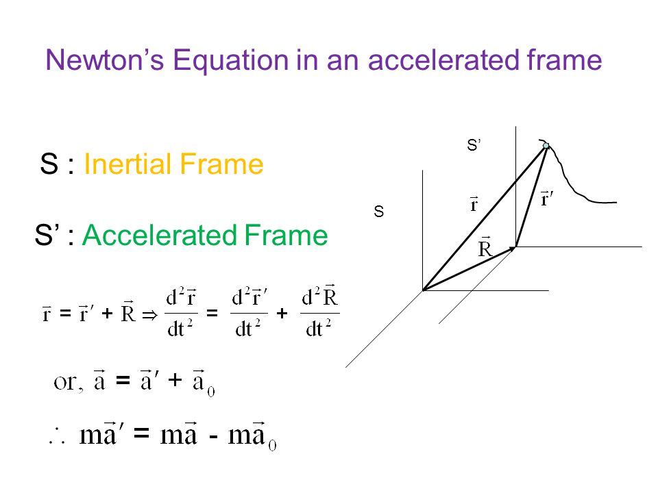 Newton's Equation in an accelerated frame