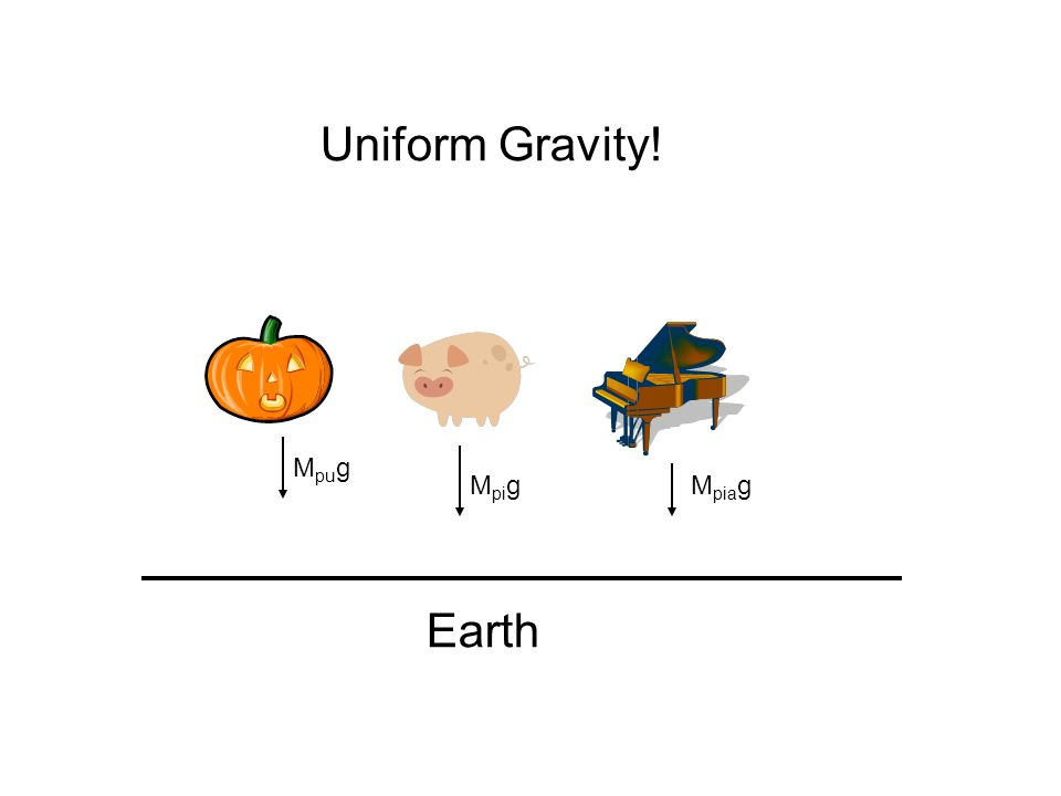 Uniform Gravity! Mpug Mpig Mpiag Earth