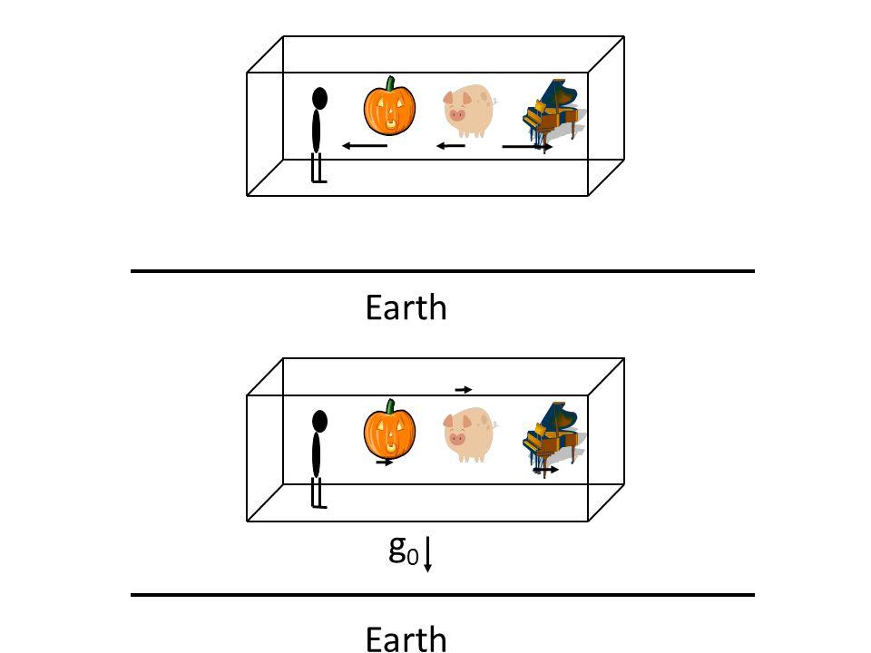 Earth g0 Earth