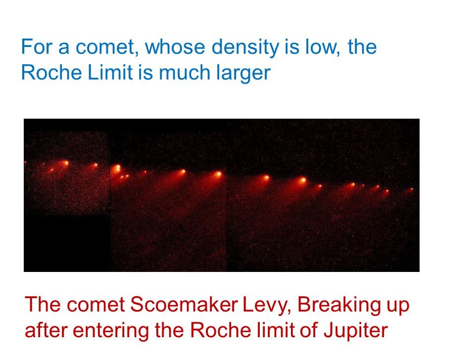 For a comet, whose density is low, the Roche Limit is much larger