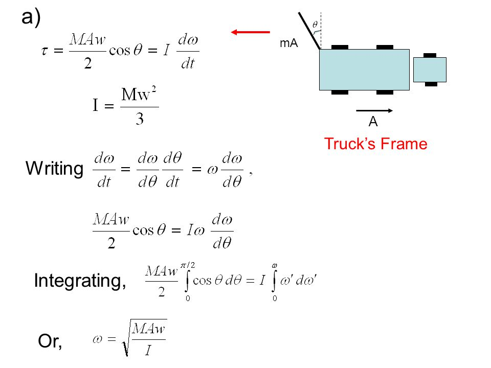 a) mA A Truck's Frame Writing Integrating, Or,