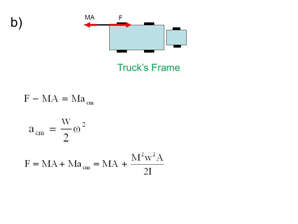 b) Truck's Frame F MA
