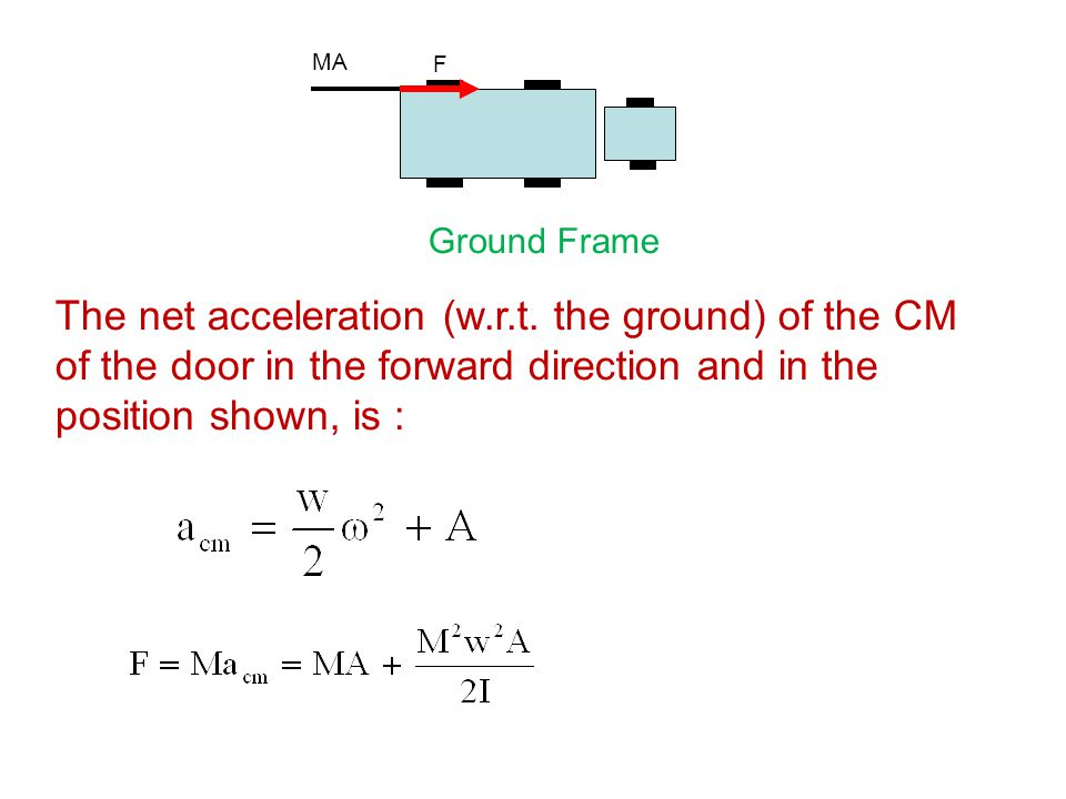 Ground Frame F. MA. The net acceleration (w.r.t.