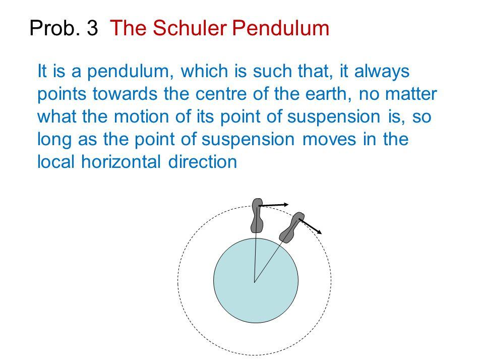 Prob. 3 The Schuler Pendulum