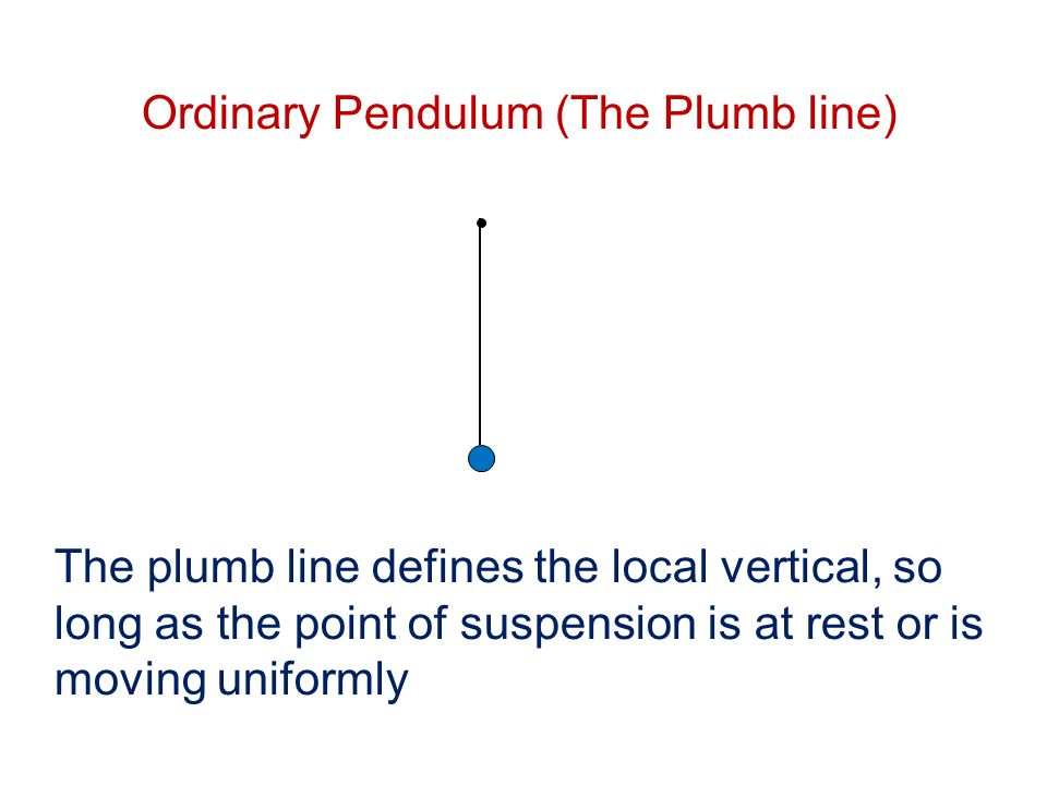 Ordinary Pendulum (The Plumb line)