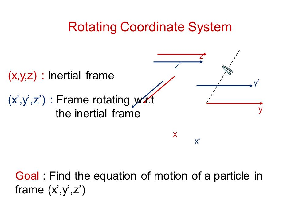 Rotating Coordinate System