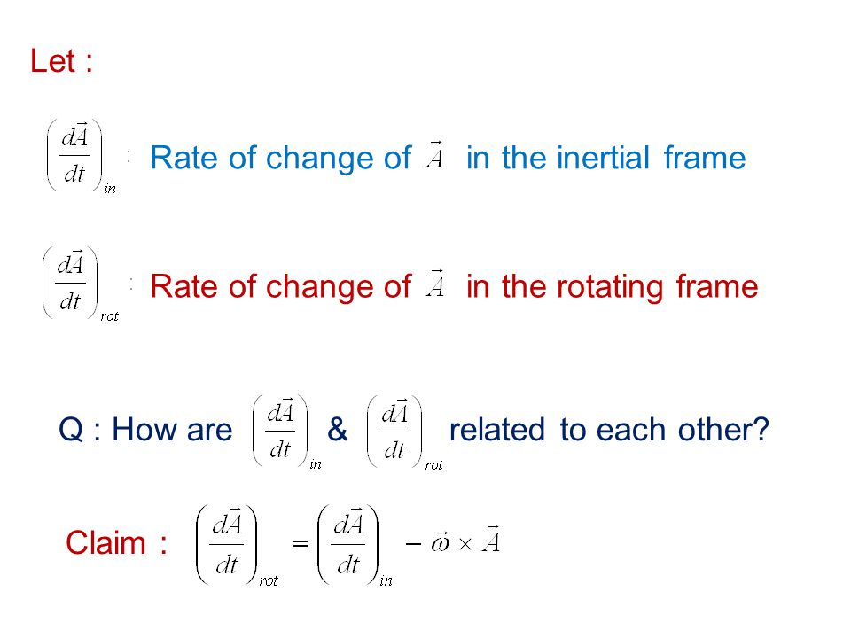 Let : Rate of change of in the inertial frame. Rate of change of in the rotating frame.
