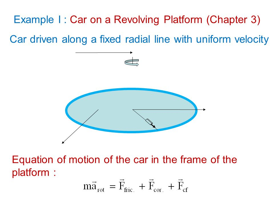 Example I : Car on a Revolving Platform (Chapter 3)