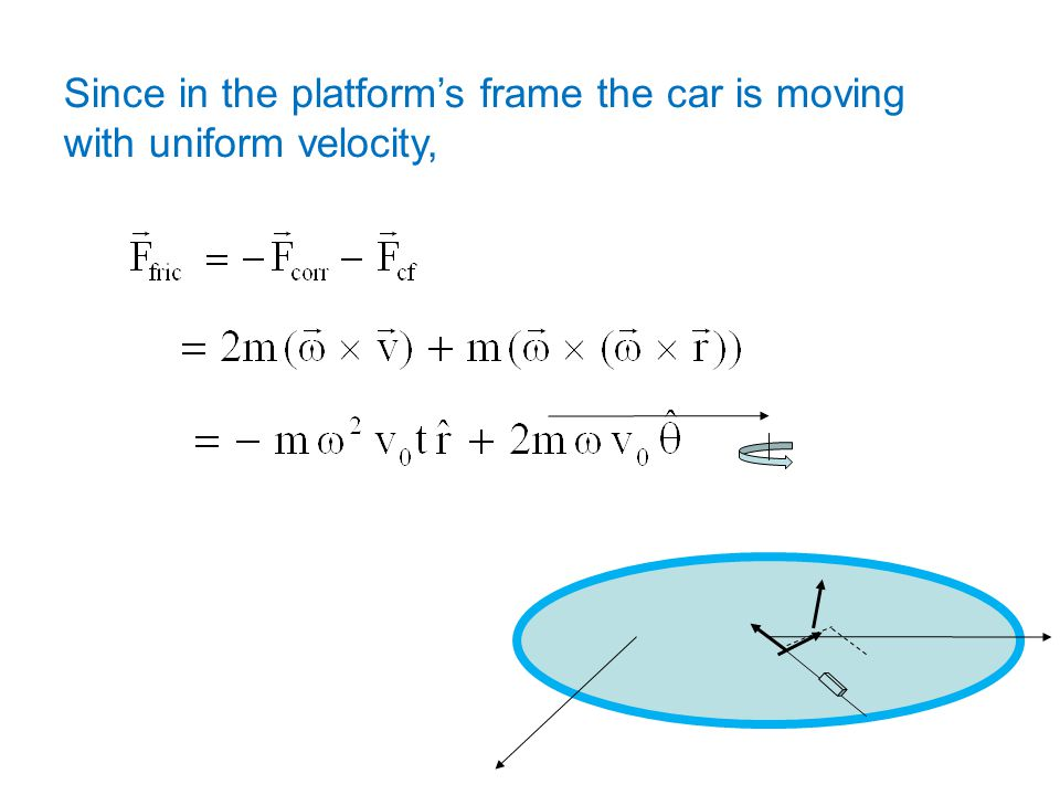 Since in the platform's frame the car is moving with uniform velocity,