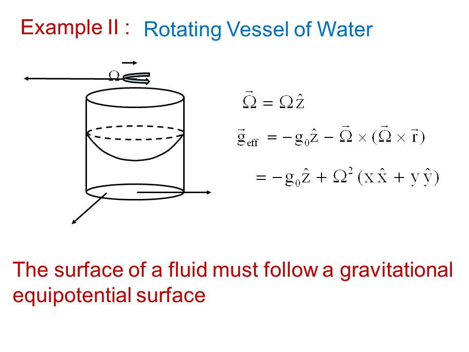 Rotating Vessel of Water