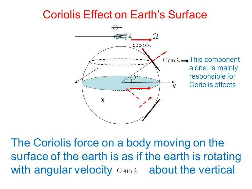 Coriolis Effect on Earth's Surface