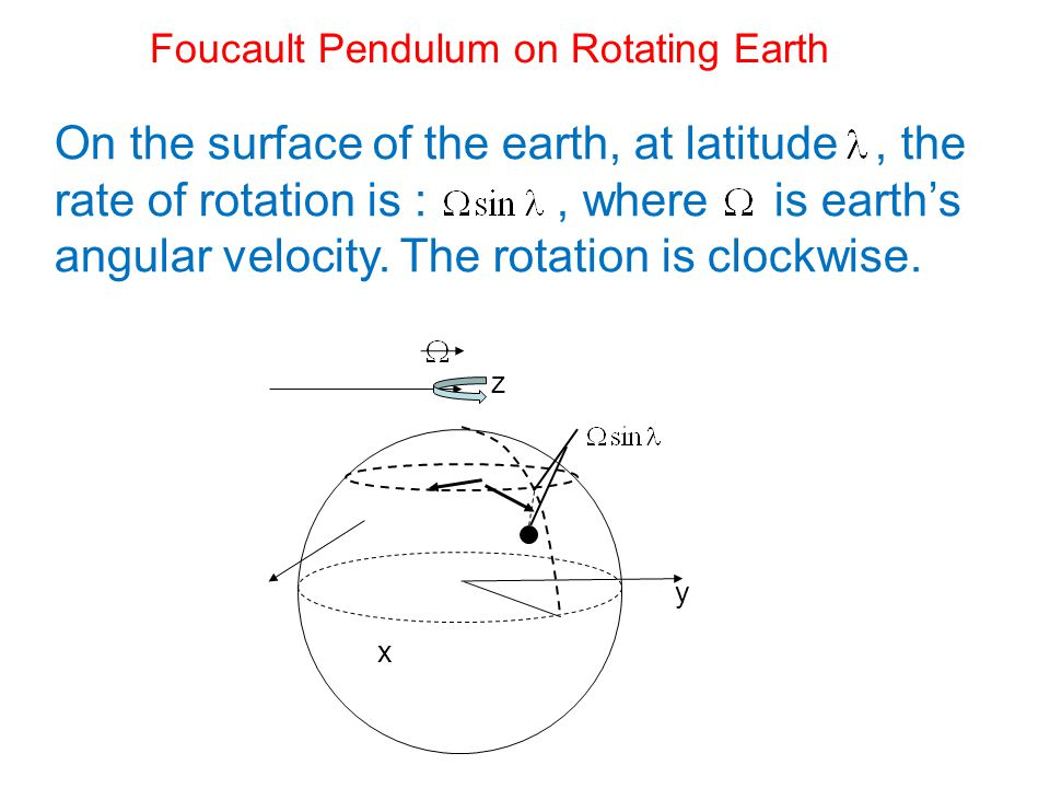 Foucault Pendulum on Rotating Earth