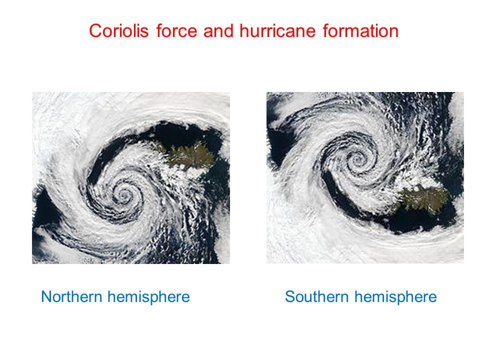 Coriolis force and hurricane formation