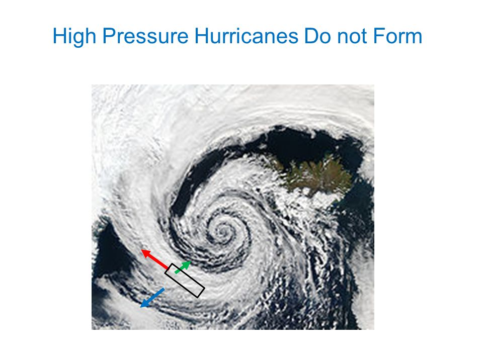 High Pressure Hurricanes Do not Form