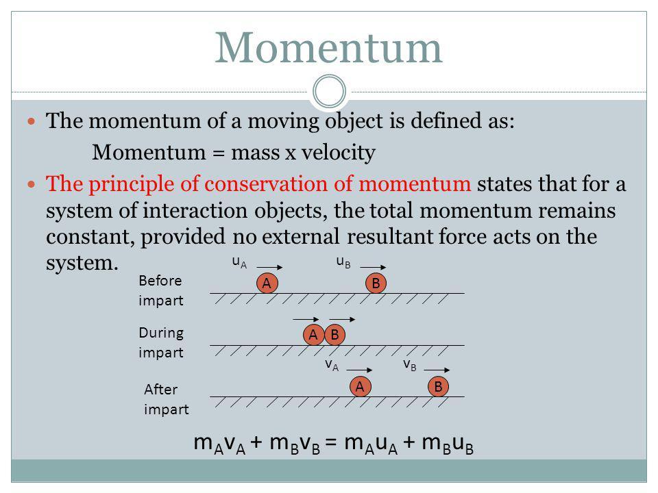 Momentum mAvA + mBvB = mAuA + mBuB