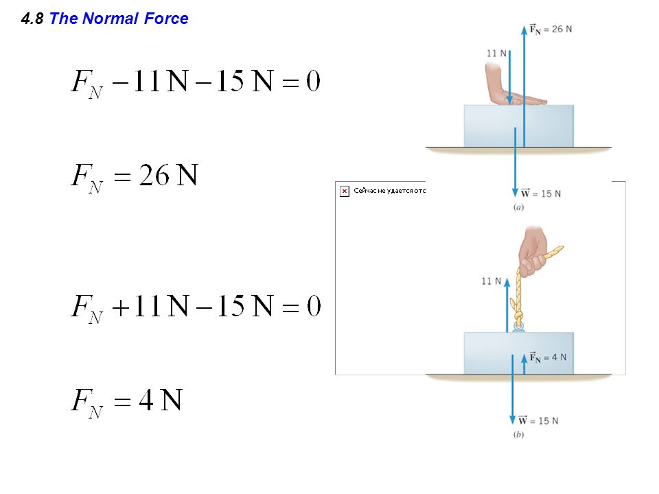 4.8 The Normal Force