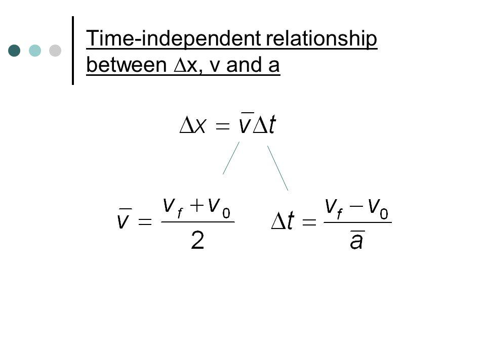 Time-independent relationship between ∆x, v and a