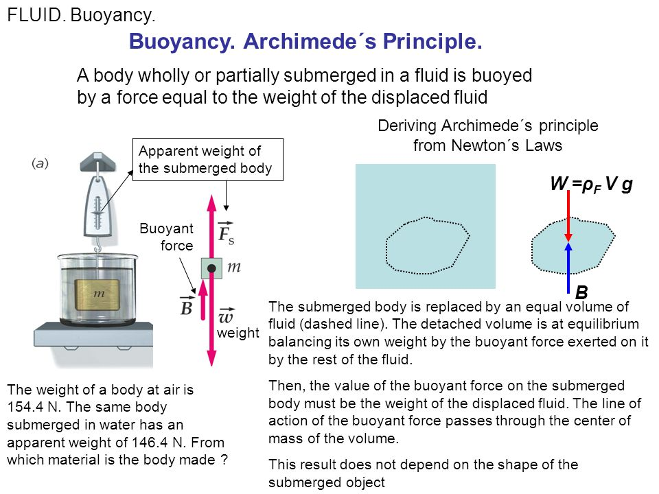 Deriving Archimede´s principle from Newton´s Laws