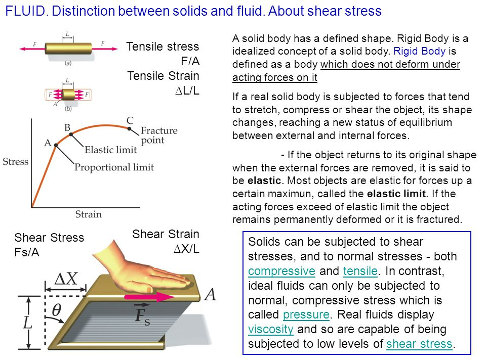 FLUID. Distinction between solids and fluid. About shear stress