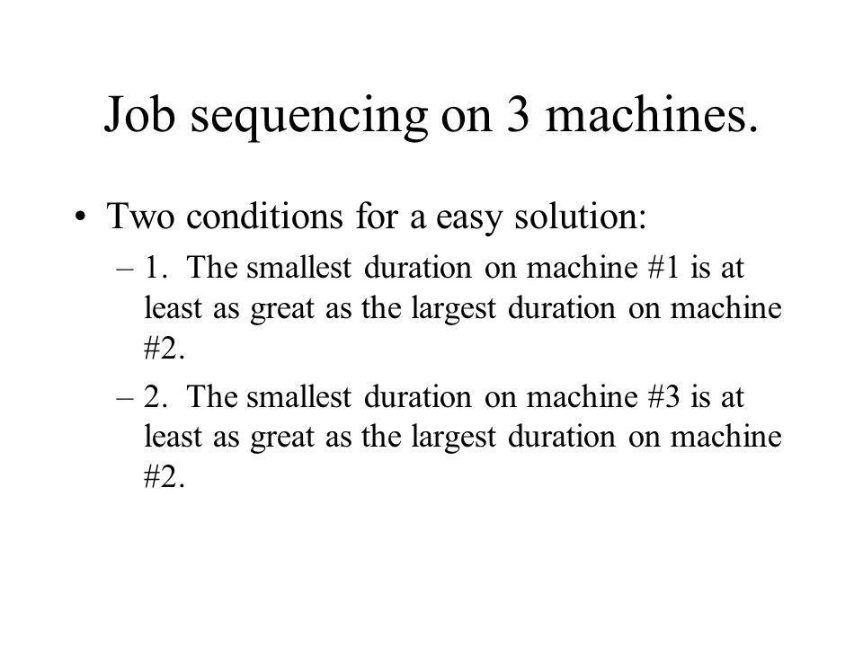 Job sequencing on 3 machines.