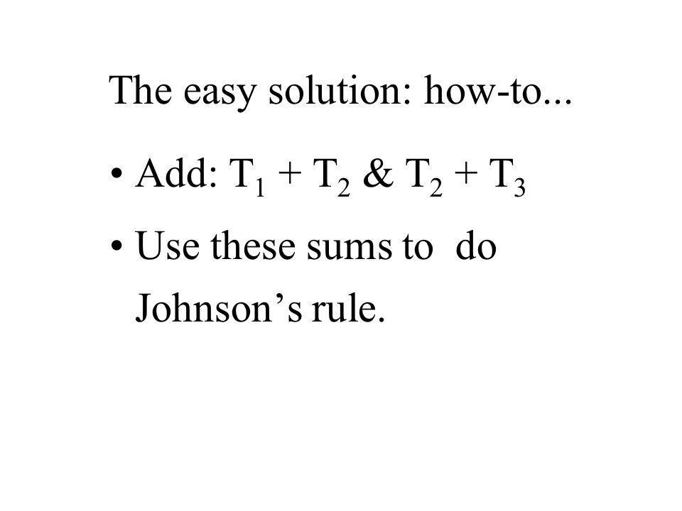 The easy solution: how-to...