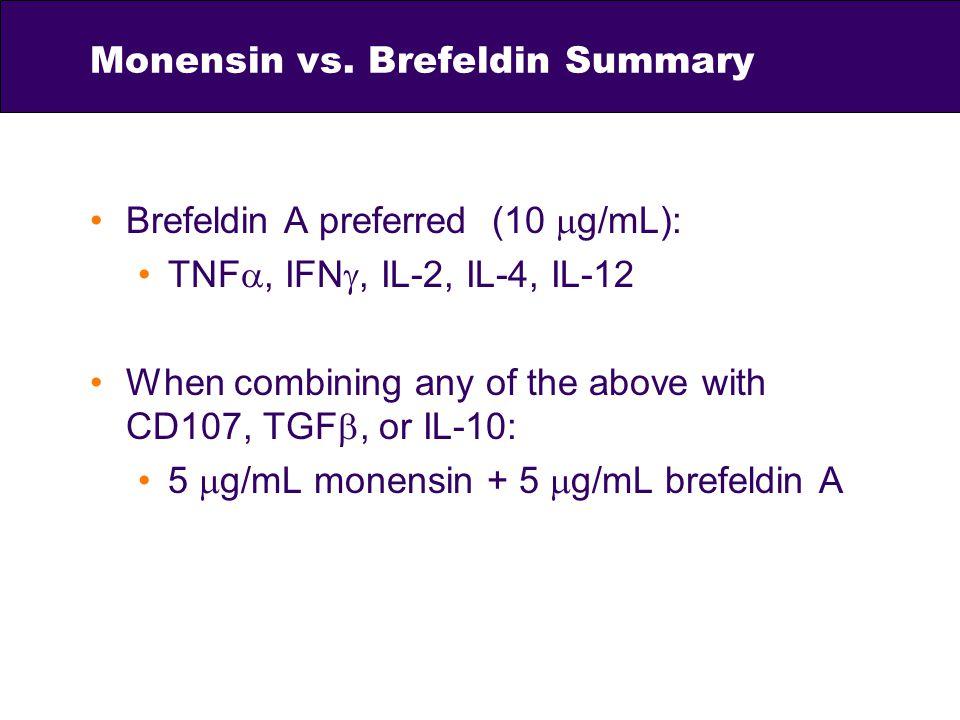 Monensin vs. Brefeldin Summary