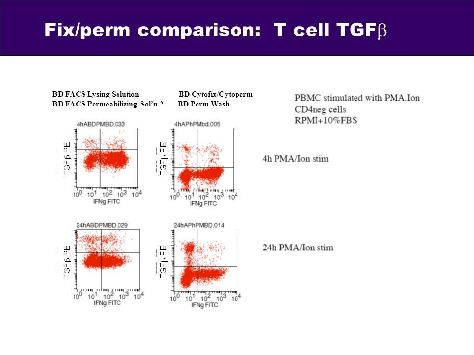 Fix/perm comparison: T cell TGFb