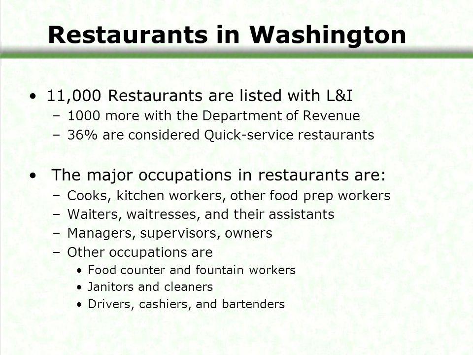 Restaurants in Washington