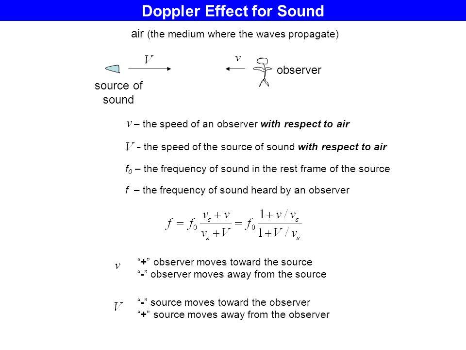 Doppler Effect for Sound