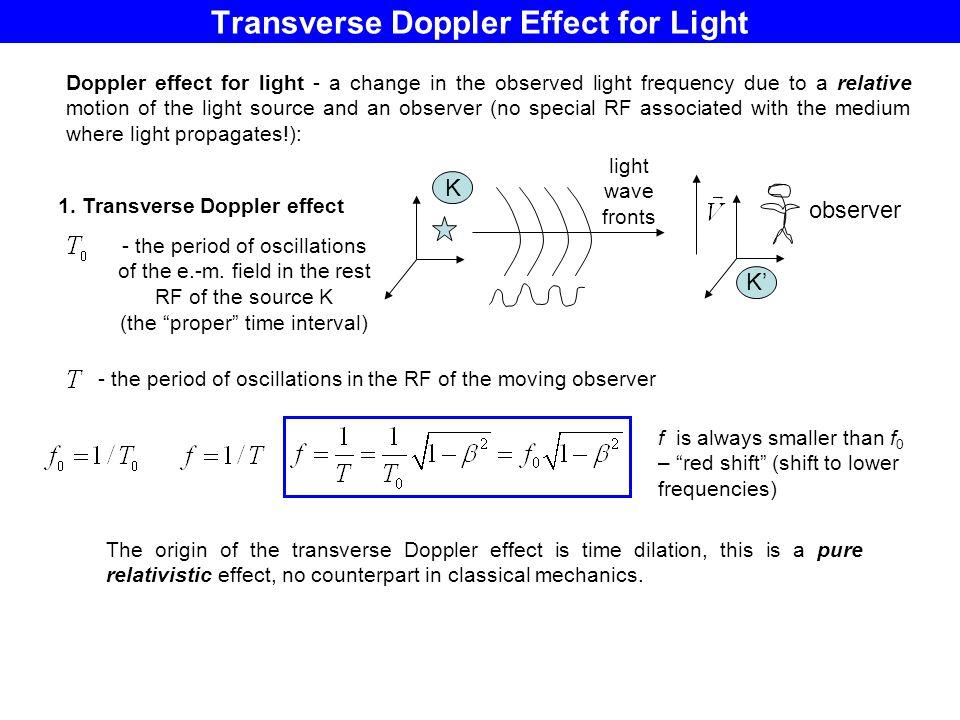 Transverse Doppler Effect for Light