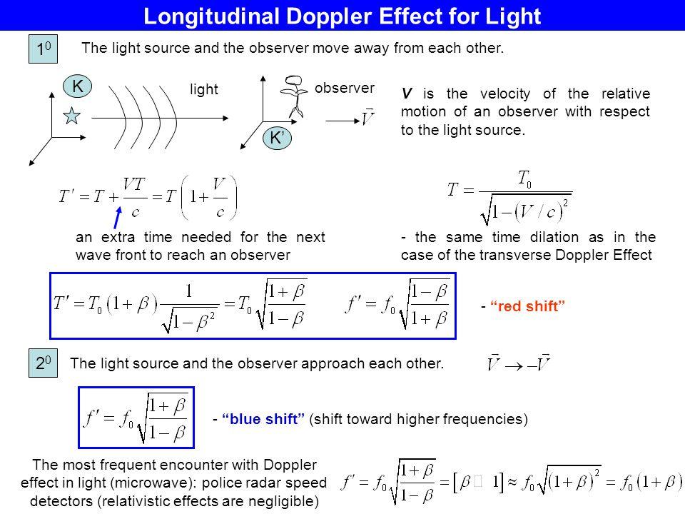 Longitudinal Doppler Effect for Light