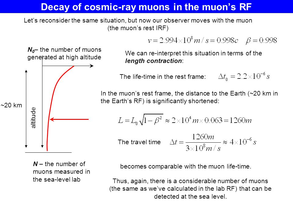 Decay of cosmic-ray muons in the muon's RF