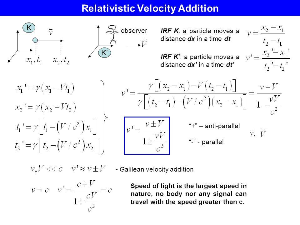 Relativistic Velocity Addition