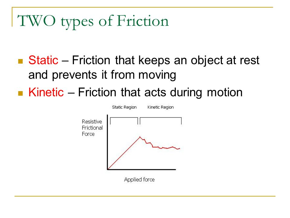 how to find coefficient of friction on an inclined plane