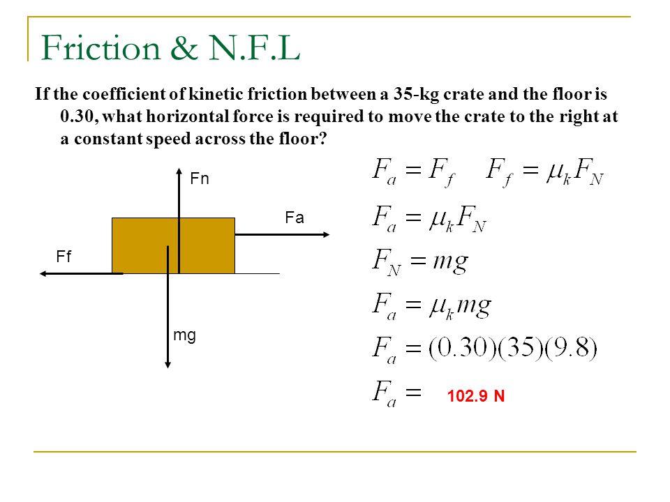 Friction & N.F.L