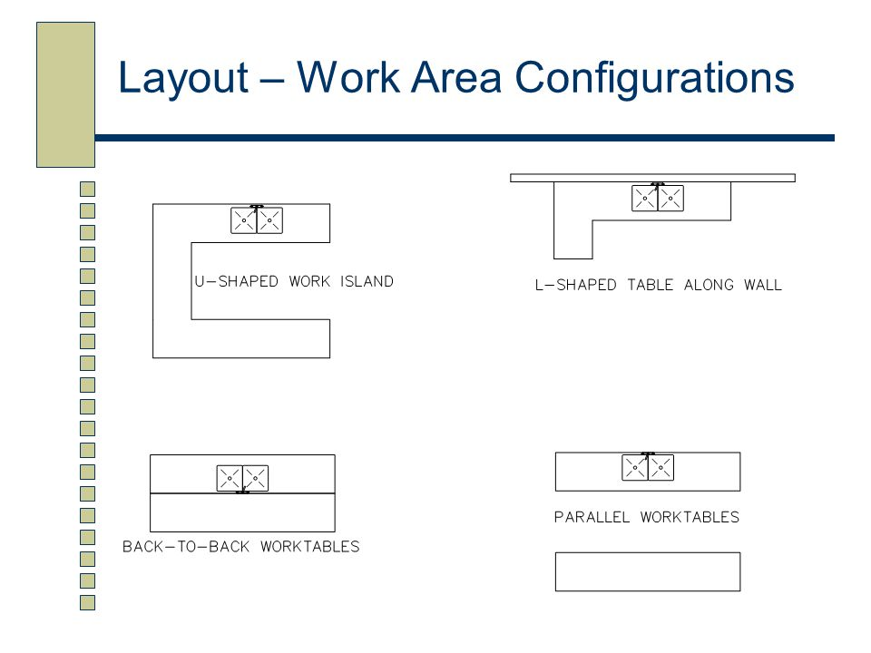 Layout – Work Area Configurations