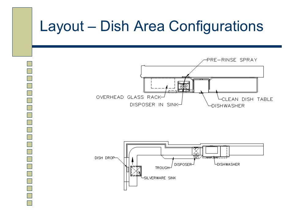 Layout – Dish Area Configurations
