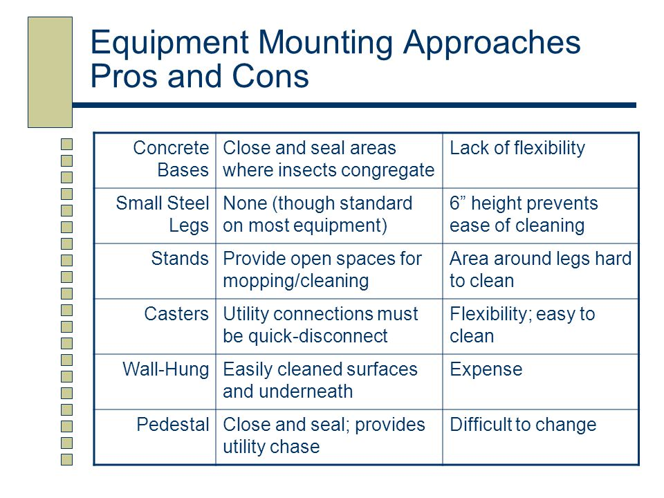Equipment Mounting Approaches Pros and Cons