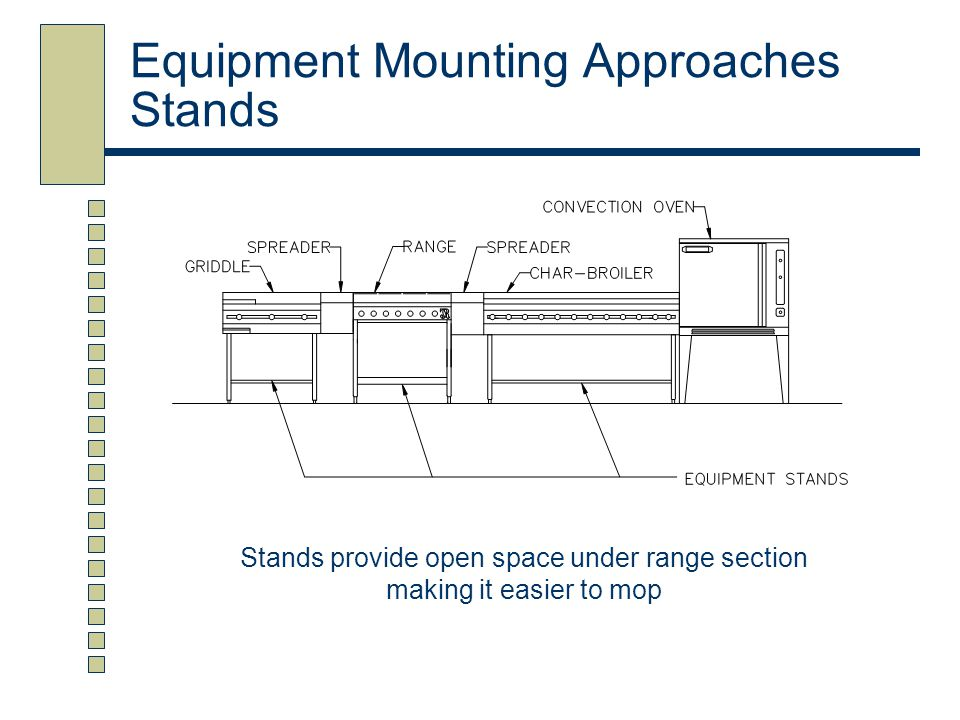 Equipment Mounting Approaches Stands