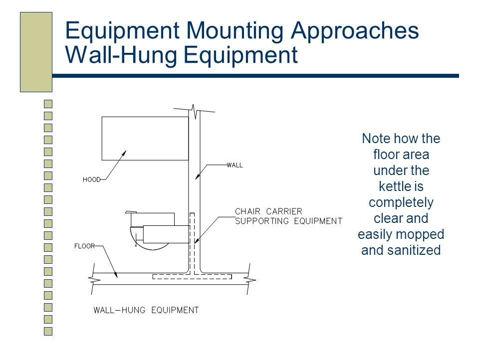 Equipment Mounting Approaches Wall-Hung Equipment