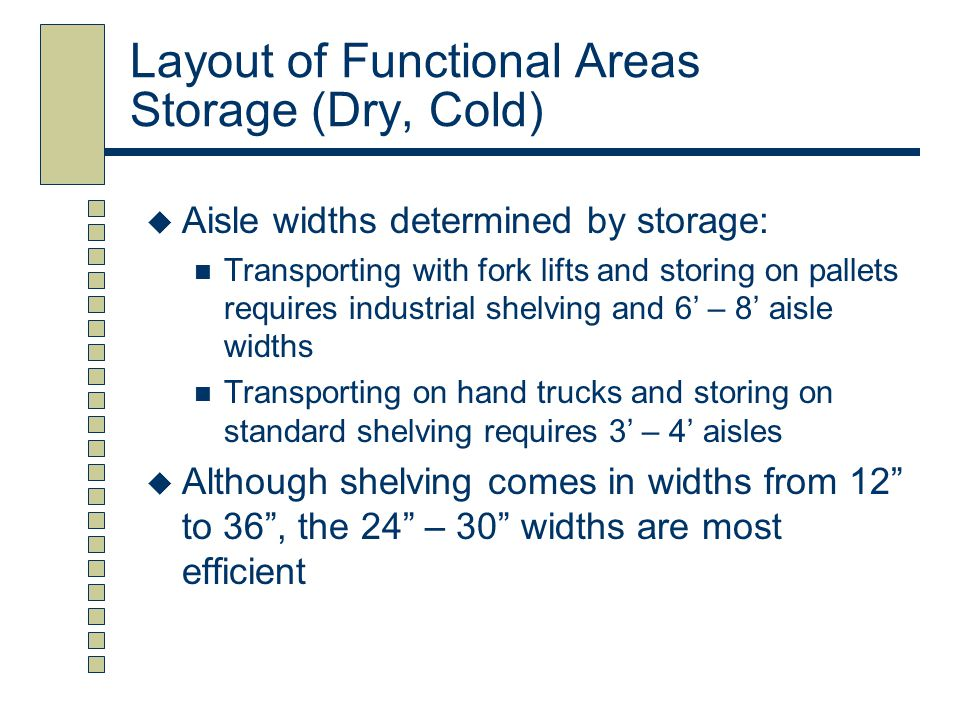 Layout of Functional Areas Storage (Dry, Cold)
